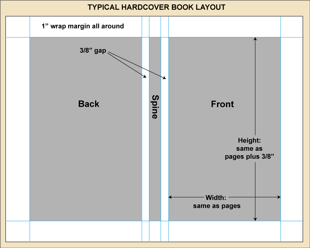 Book Cover Template Maker ~ Do it yourself hardcover bookbinding about time