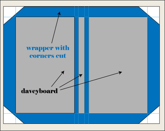 Diagram of hardcover wrapper for DIY bookbinding